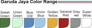 warna tangki